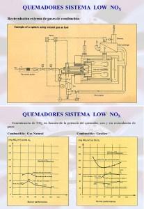 quemadores sistema low nox (E&M Combustión)